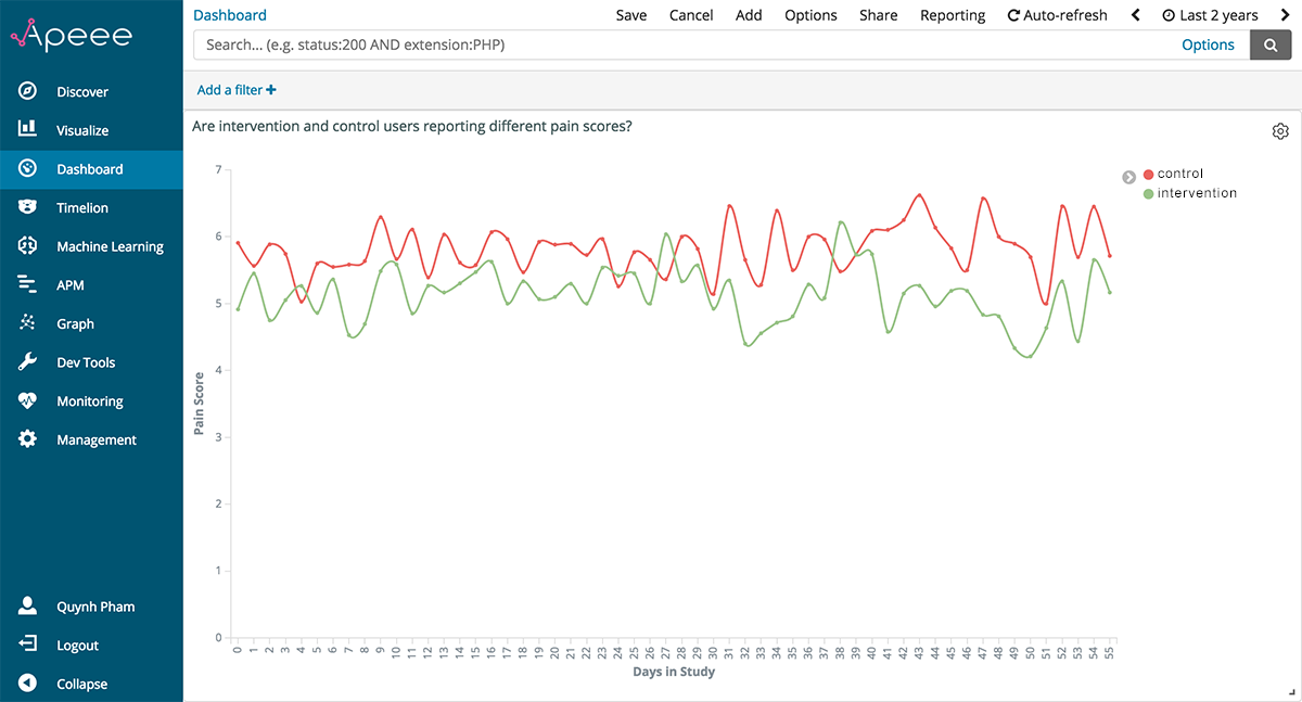 JMU - An Analytics Platform to Evaluate Effective Engagement