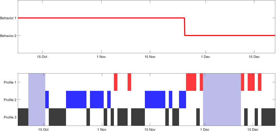 JMU - Combining Continuous Smartphone Native Sensors Data Capture