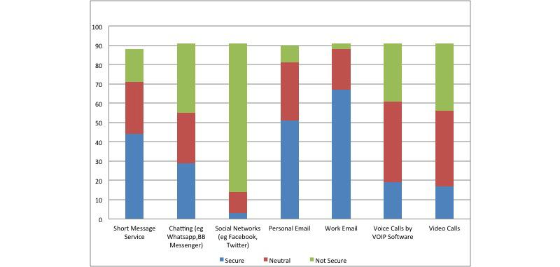 JMU - Mobile Phone Use Among Medical Residents: A Cross