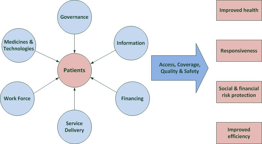 consumers perspective on health care Review of the consumer perspective framework for healthcare applications: 104018/978-1-4666-8756-1ch021: cummings, borycki, and roehrer (2013) developed a consumer perspectives framework that identified a range of consumer-related issues and concerns that should.